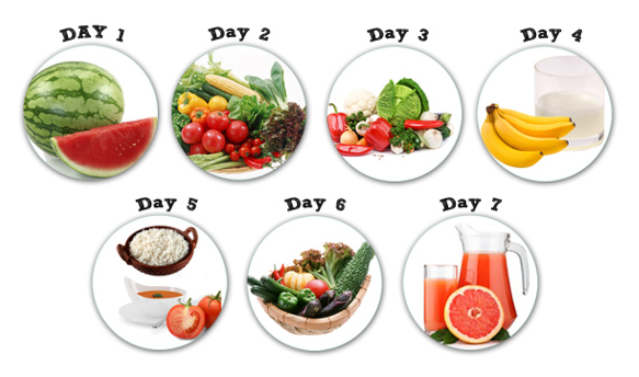 Chế độ ăn nghiêm ngặt giúp bạn giảm cân hiệu quả
