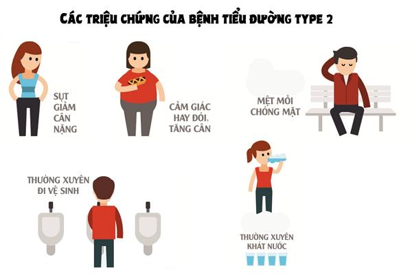 Hiểu đúng về bệnh tiểu đường type 2